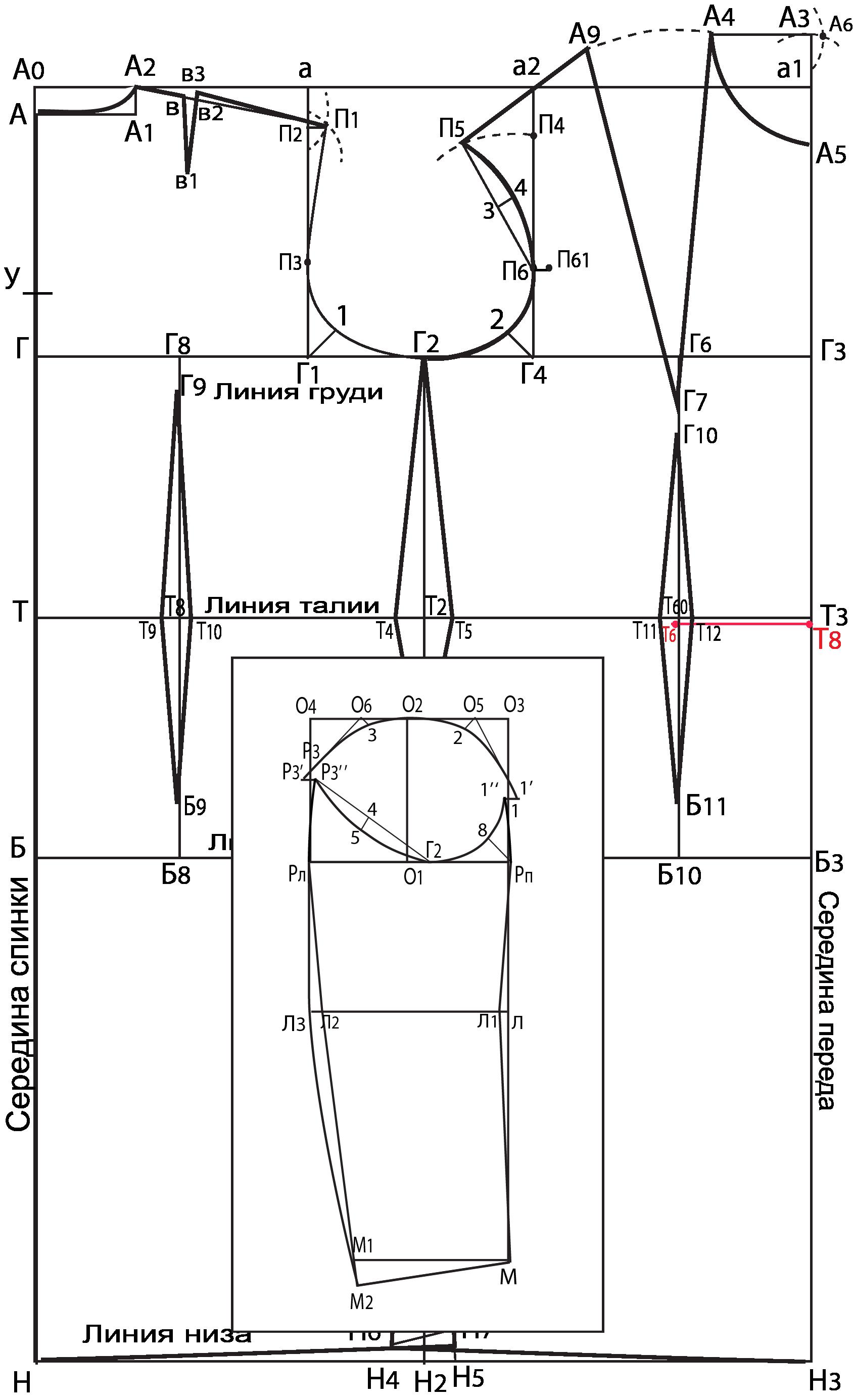 Построение выкроек по методу мюллера фото 96