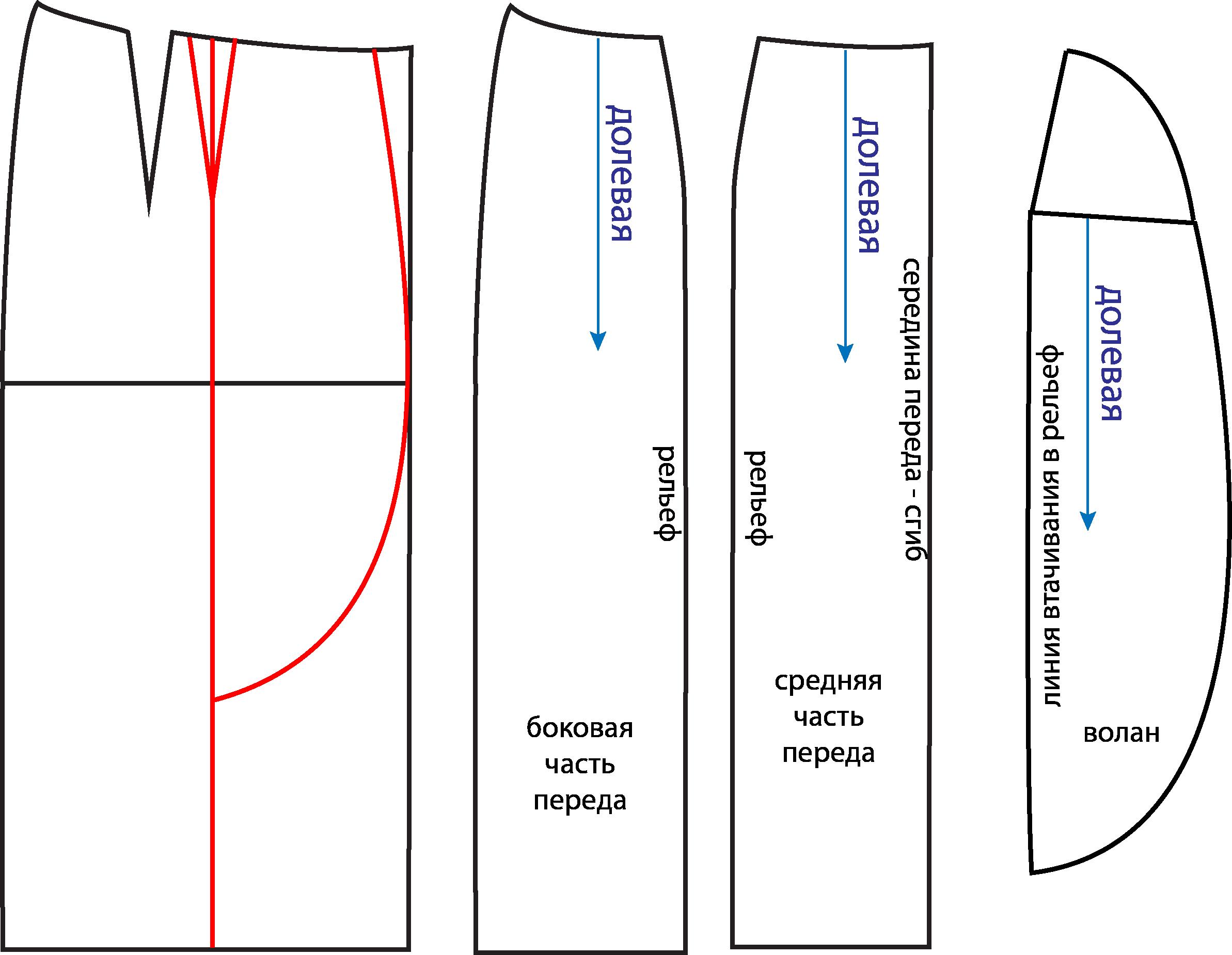 Как сделать на выкройке рельеф